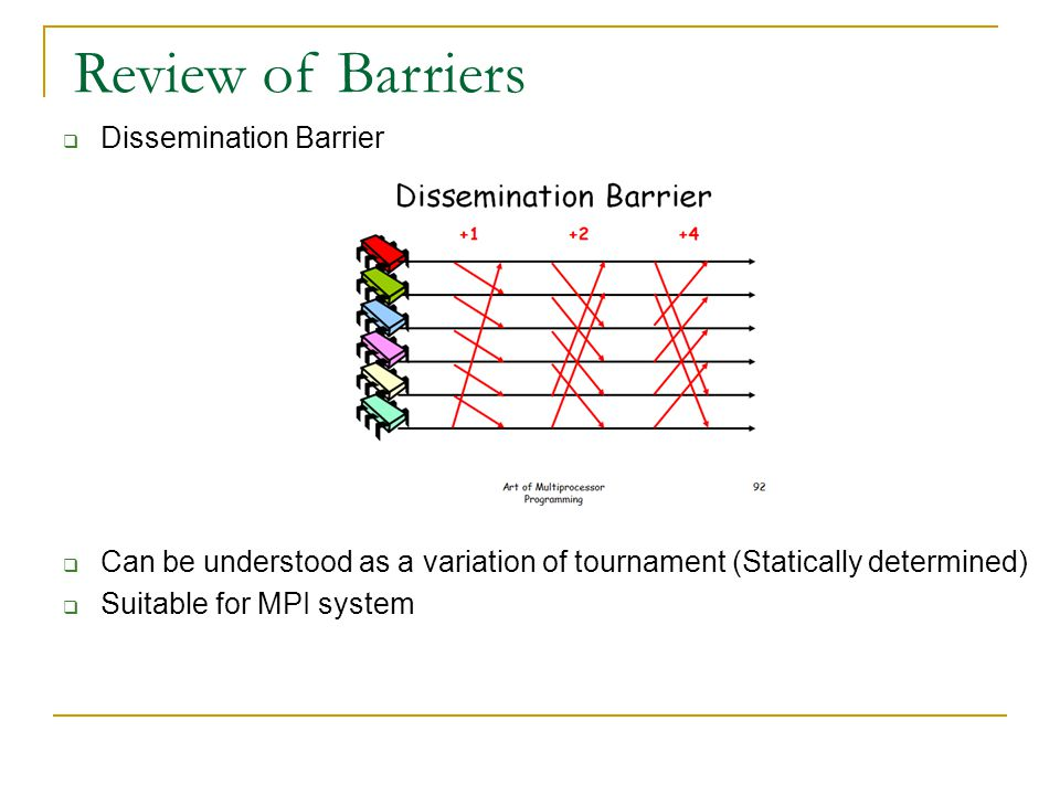  Dissemination Barrier  Can be understood as a variation of tournament (Statically determined)  Suitable for MPI system Review of Barriers