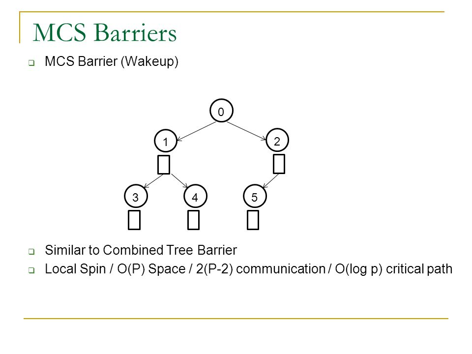  MCS Barrier (Wakeup)  Similar to Combined Tree Barrier  Local Spin / O(P) Space / 2(P-2) communication / O(log p) critical path MCS Barriers