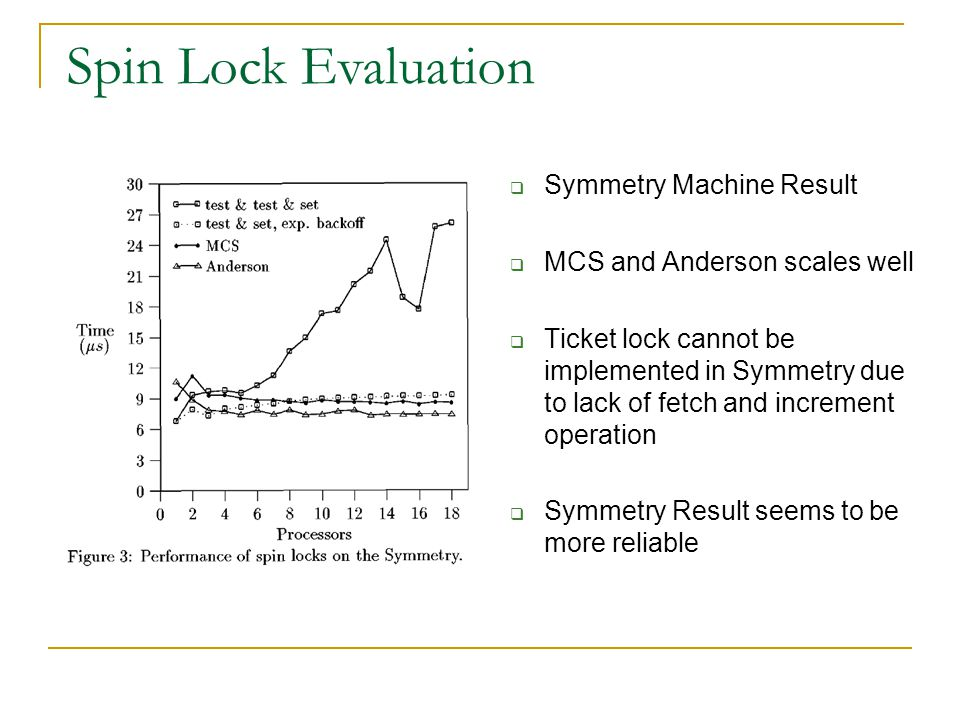  Symmetry Machine Result  MCS and Anderson scales well  Ticket lock cannot be implemented in Symmetry due to lack of fetch and increment operation  Symmetry Result seems to be more reliable Spin Lock Evaluation