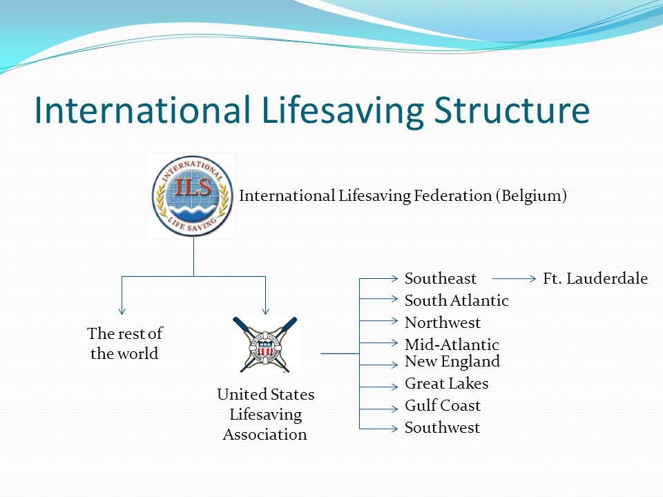 7e01c795f53 International Lifesaving Structure Southeast South Atlantic Northwest  Mid-Atlantic New England Great Lakes Gulf Coast. 3 United States ...