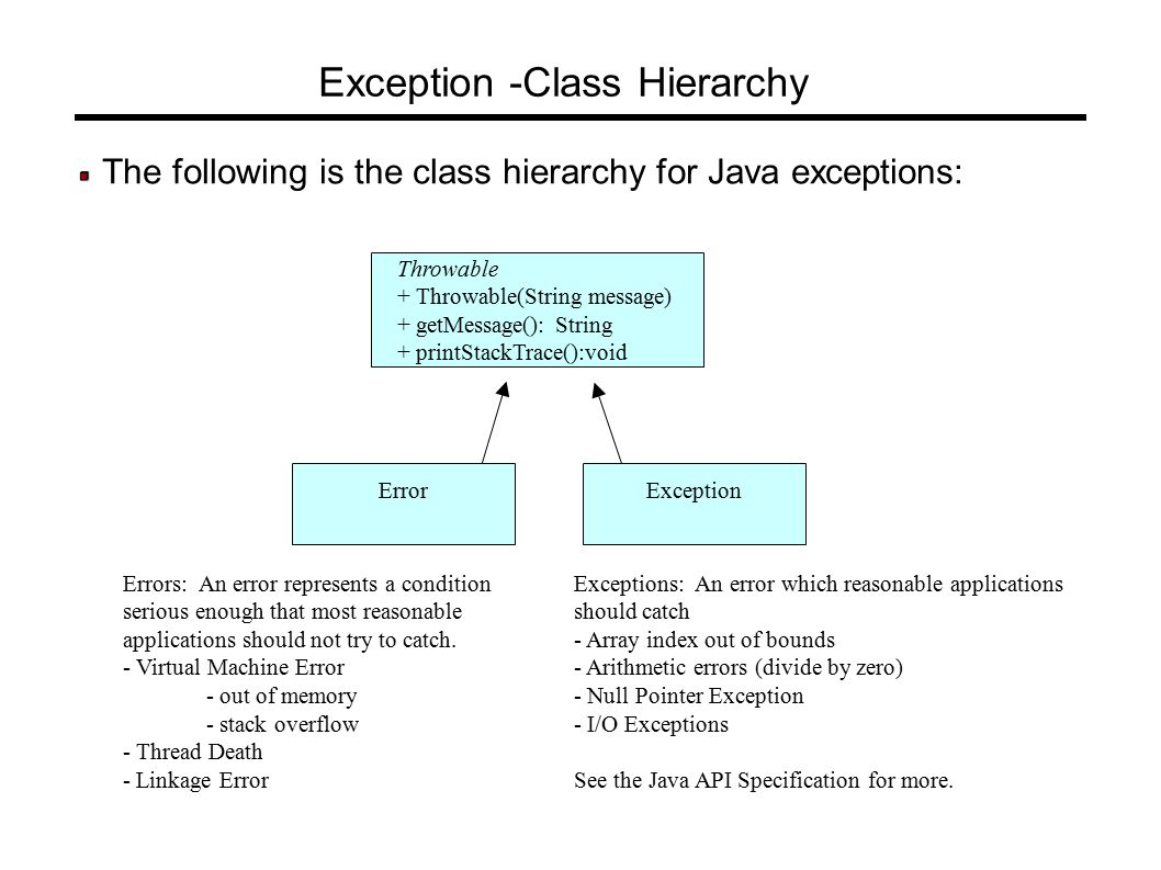 Exception -Class Hierarchy The following is the class hierarchy for Java exceptions: Throwable + Throwable(String message) + getMessage(): String + printStackTrace():void ErrorException Errors: An error represents a condition serious enough that most reasonable applications should not try to catch.