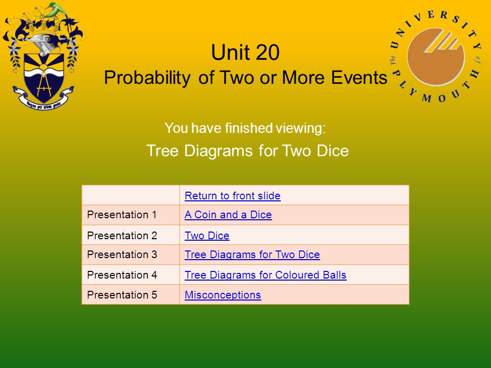 Unit 20 Probability of Two or More Events You have finished viewing: Tree Diagrams for Two Dice Return to front slide Presentation 1A Coin and a Dice Presentation 2Two Dice Presentation 3Tree Diagrams for Two Dice Presentation 4Tree Diagrams for Coloured Balls Presentation 5Misconceptions