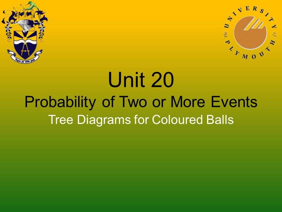 Unit 20 Probability of Two or More Events Tree Diagrams for Coloured Balls