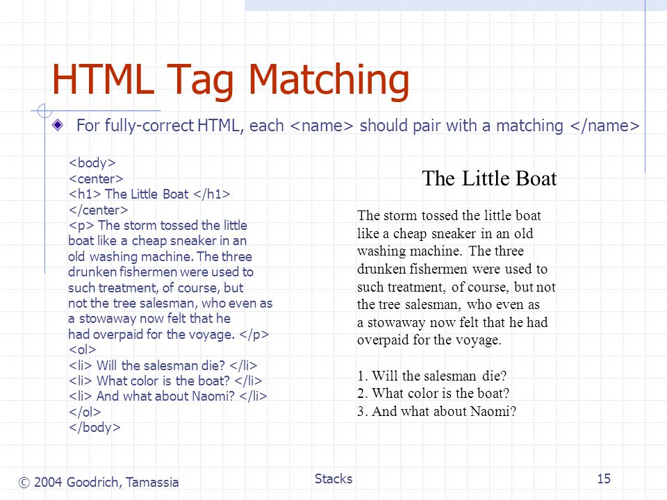 © 2004 Goodrich, Tamassia Stacks15 HTML Tag Matching The Little Boat The storm tossed the little boat like a cheap sneaker in an old washing machine.
