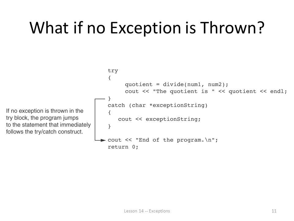 What if no Exception is Thrown Lesson Exceptions11