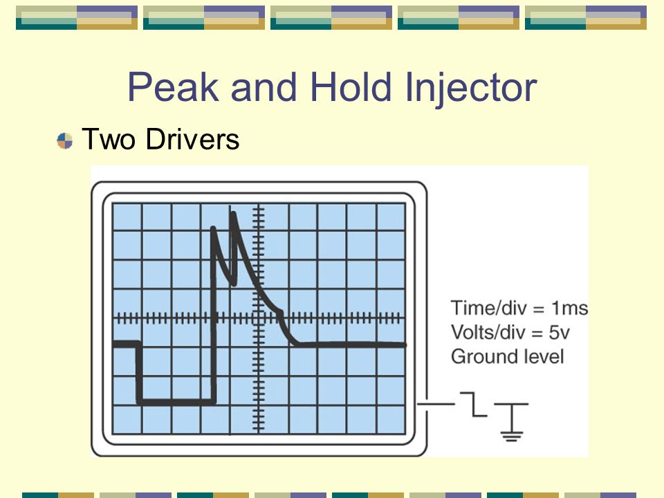 Peak and Hold Injector Two Drivers