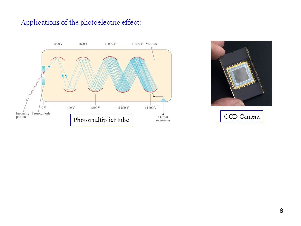 6 Applications of the photoelectric effect: Photomultiplier tube CCD Camera