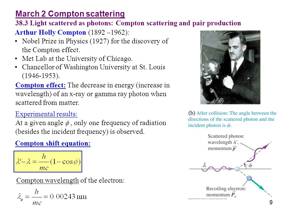 9 Arthur Holly Compton (1892 –1962): Nobel Prize in Physics (1927) for the discovery of the Compton effect.