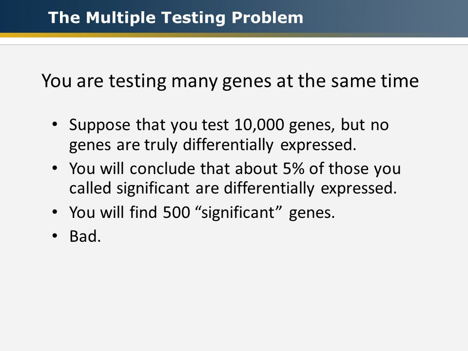 Suppose that you test 10,000 genes, but no genes are truly differentially expressed.