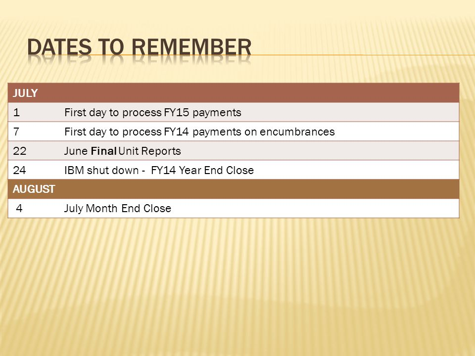 JULY 1First day to process FY15 payments 7First day to process FY14 payments on encumbrances 22June Final Unit Reports 24IBM shut down - FY14 Year End Close AUGUST 4July Month End Close