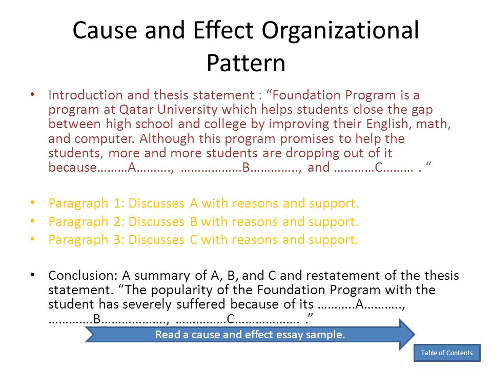 High School Dropout Essay Cause And Effect Thesis Sample Fifth Business Essay also My Country Sri Lanka Essay English Cause And Effect Thesis Sample  Writing A Thesis Statement For A  Essays On Health Care Reform