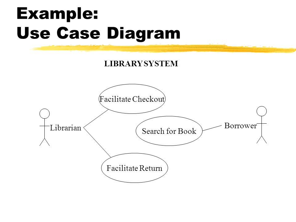 use cases and object interaction cs 123 cs 231 depicting system