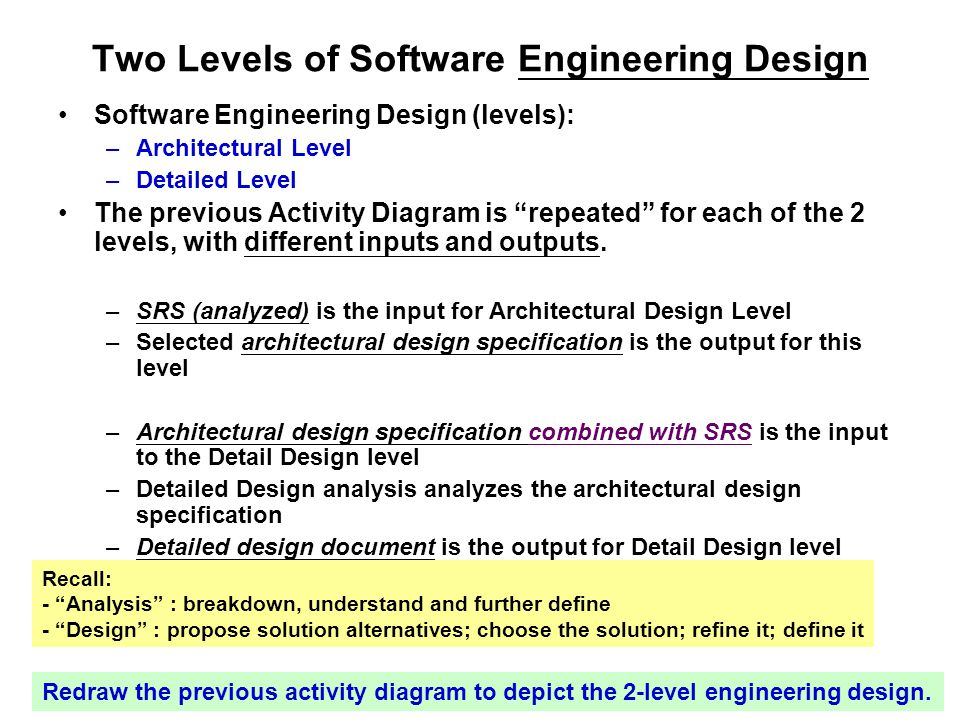 Software Design Process A Process Is A Set Of Related And Sequenced Tasks That Transforms A Set Of Input To A Set Of Output Inputs Outputs Design Process Ppt Download