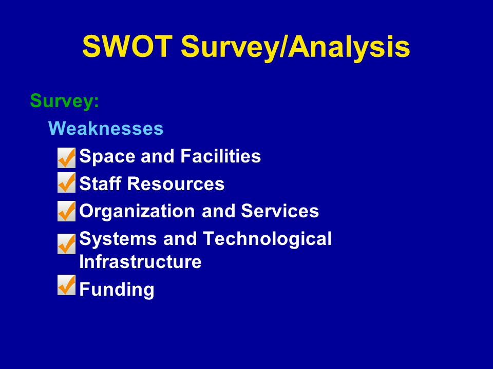 SWOT Survey/Analysis Survey: Weaknesses Space and Facilities Staff Resources Organization and Services Systems and Technological Infrastructure Funding