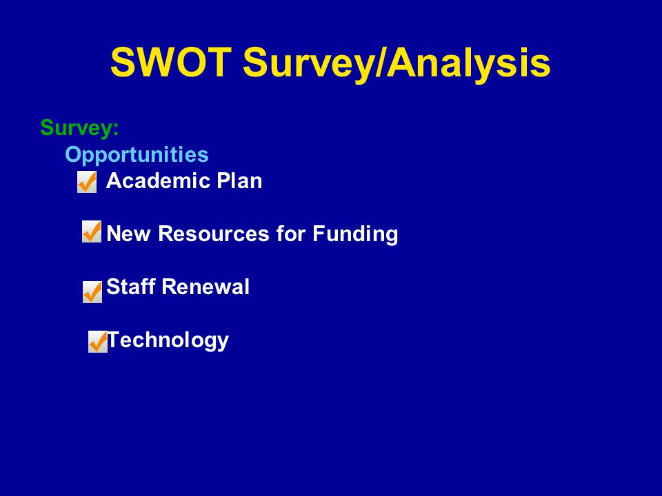 SWOT Survey/Analysis Survey: Opportunities Academic Plan New Resources for Funding Staff Renewal Technology
