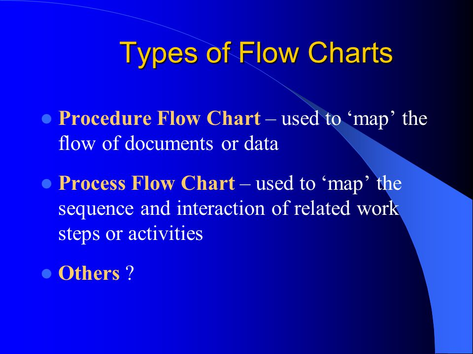 3 types of flow charts procedure flow chart – used to 'map' the flow of  documents or data process flow chart – used to 'map' the sequence and  interaction of
