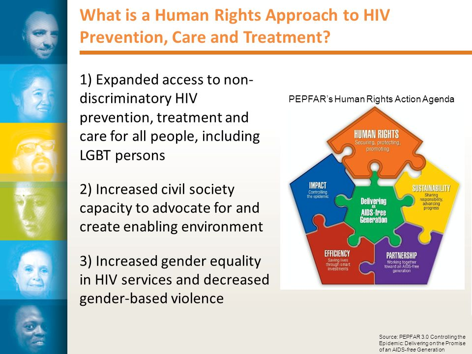 What is a Human Rights Approach to HIV Prevention, Care and Treatment.