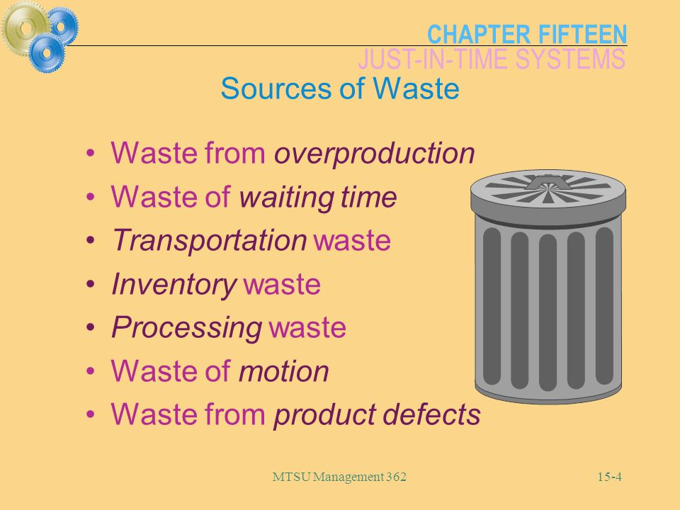 CHAPTER FIFTEEN JUST-IN-TIME SYSTEMS MTSU Management Sources of Waste Waste from overproduction Waste of waiting time Transportation waste Inventory waste Processing waste Waste of motion Waste from product defects