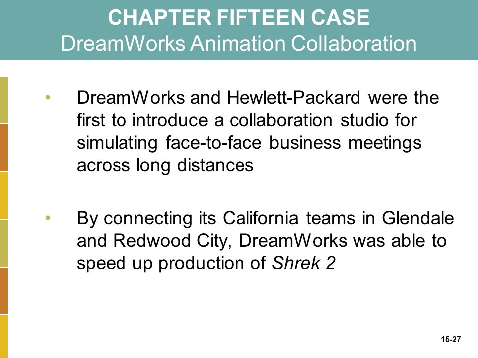 15-27 CHAPTER FIFTEEN CASE DreamWorks Animation Collaboration DreamWorks and Hewlett-Packard were the first to introduce a collaboration studio for simulating face-to-face business meetings across long distances By connecting its California teams in Glendale and Redwood City, DreamWorks was able to speed up production of Shrek 2