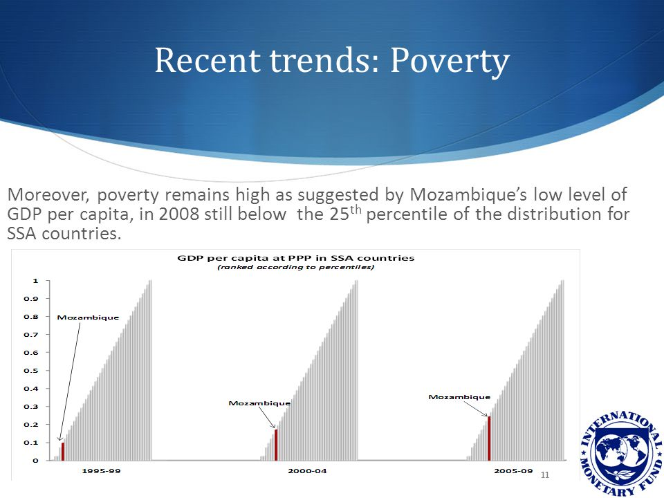 Recent trends: Poverty Moreover, poverty remains high as suggested by Mozambique's low level of GDP per capita, in 2008 still below the 25 th percentile of the distribution for SSA countries.