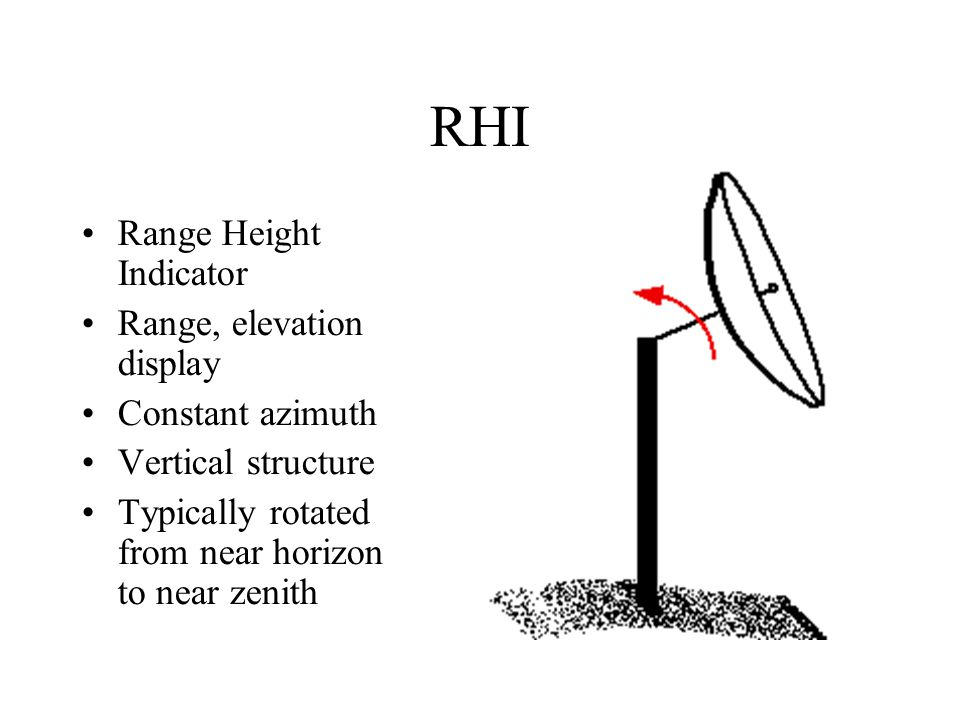 RHI Range Height Indicator Range, elevation display Constant azimuth Vertical structure Typically rotated from near horizon to near zenith