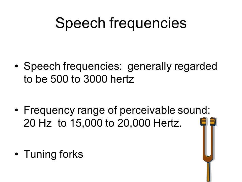 15000 Hz Tone