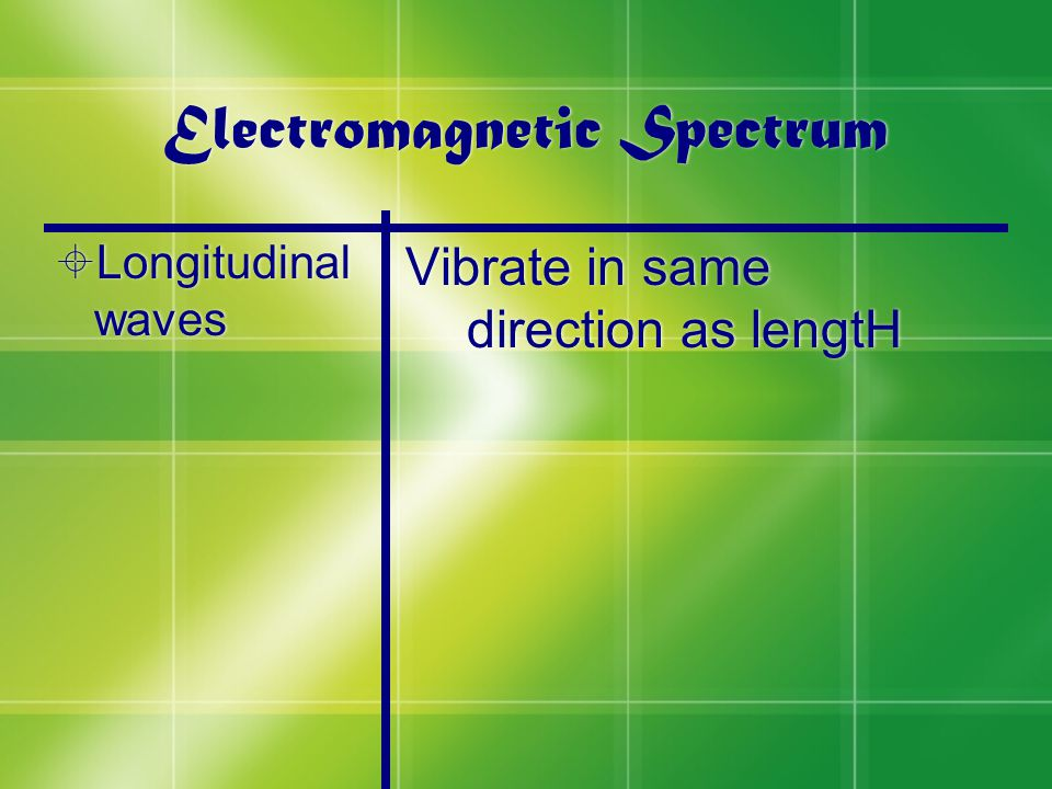 Electromagnetic Spectrum  Longitudinal waves Vibrate in same direction as lengtH