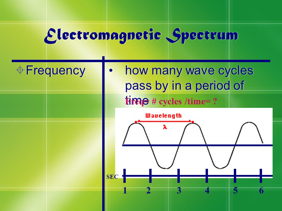 Electromagnetic Spectrum  Frequency how many wave cycles pass by in a period of time Freq= # cycles /time= .