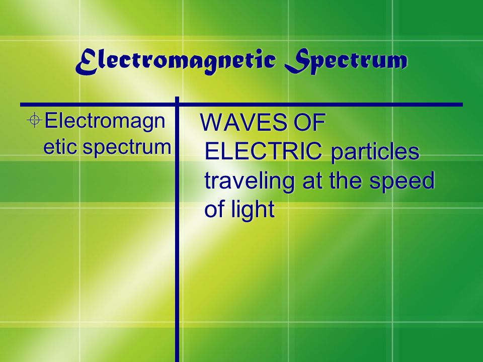 Electromagnetic Spectrum  Electromagn etic spectrum WAVES OF ELECTRIC particles traveling at the speed of light