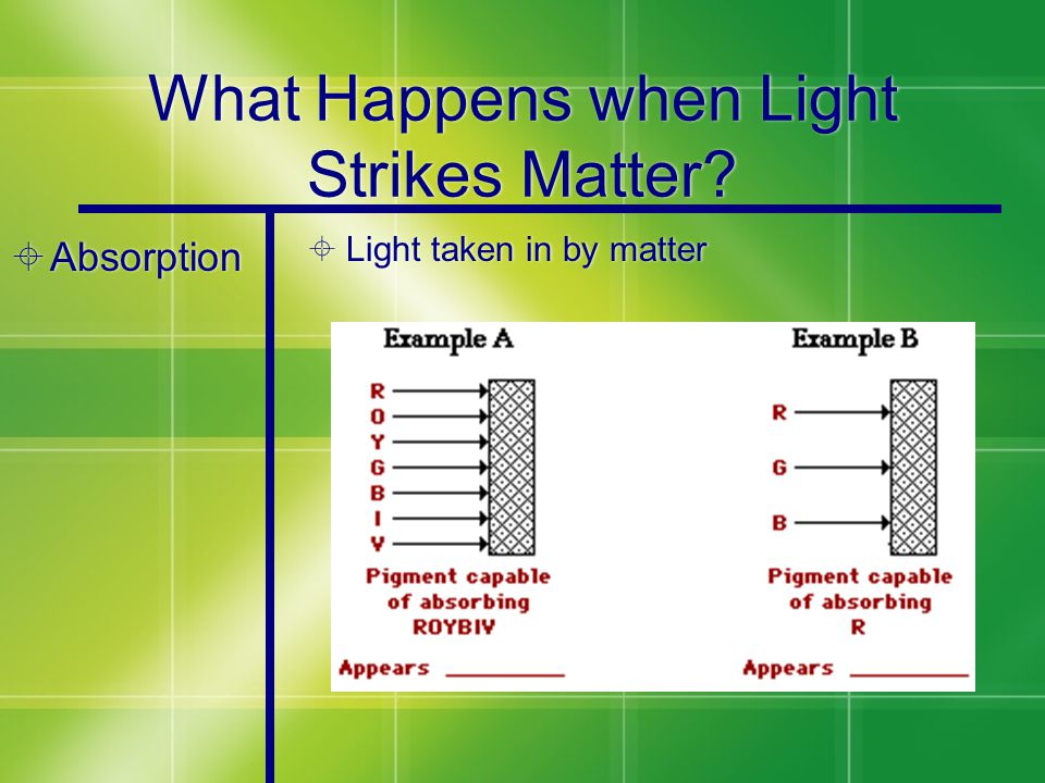 What Happens when Light Strikes Matter  Absorption  Light taken in by matter