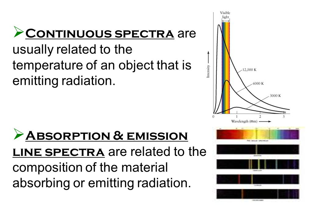  Continuous spectra are usually related to the temperature of an object that is emitting radiation.