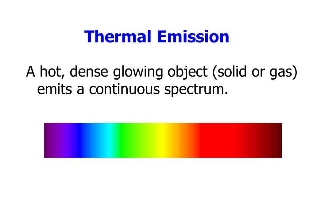 Thermal Emission A hot, dense glowing object (solid or gas) emits a continuous spectrum.