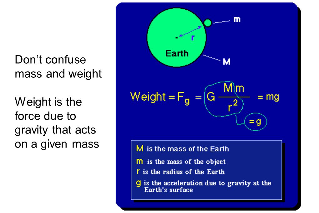 Don't confuse mass and weight Weight is the force due to gravity that acts on a given mass