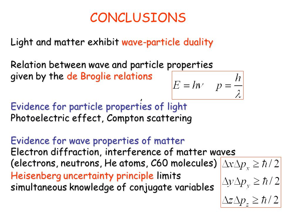 WAVE PARTICLE DUALITY Evidence for wave-particle duality