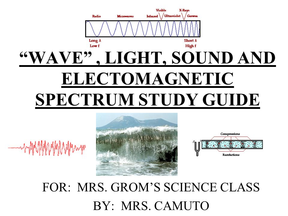 WAVE , LIGHT, SOUND AND ELECTOMAGNETIC SPECTRUM STUDY GUIDE FOR: MRS.