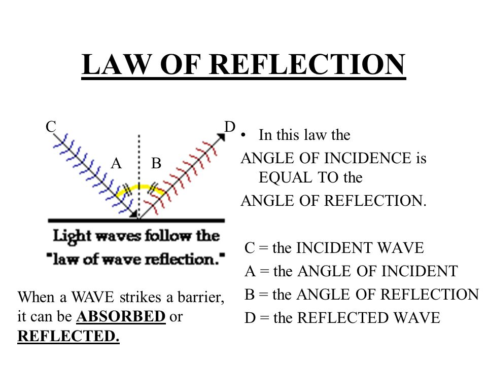 LAW OF REFLECTION In this law the ANGLE OF INCIDENCE is EQUAL TO the ANGLE OF REFLECTION.