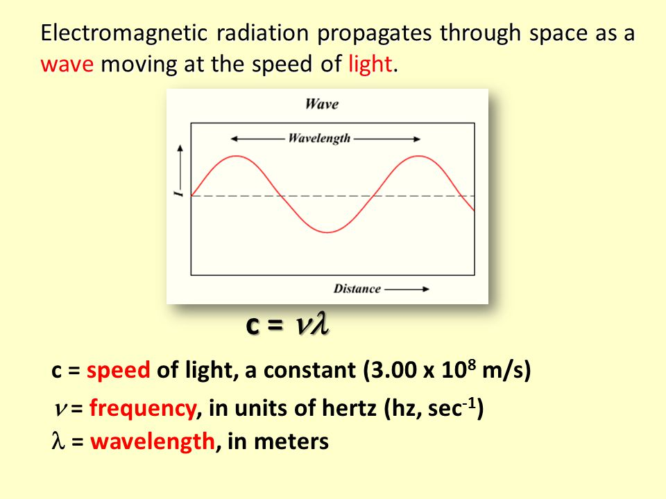 c = c = c = speed of light, a constant (3.00 x 10 8 m/s) = frequency, in units of hertz (hz, sec -1 ) = wavelength, in meters Electromagnetic radiation propagates through space as a wave moving at the speed of light.