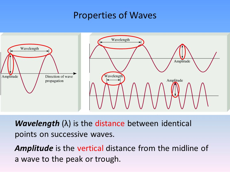 Properties of Waves Wavelength (λ) is the distance between identical points on successive waves.