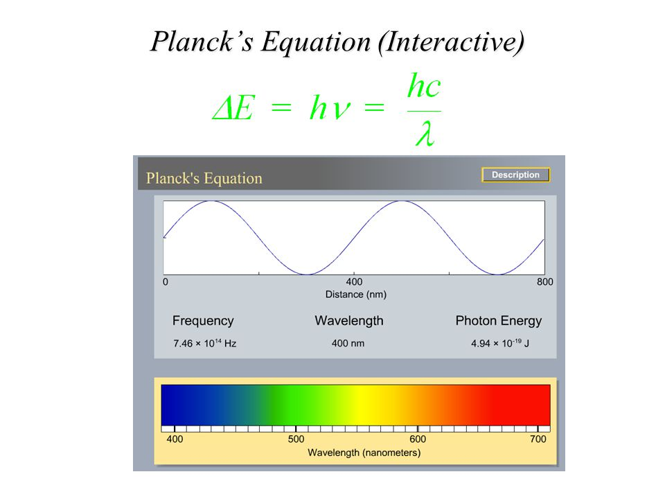 Planck's Equation (Interactive)