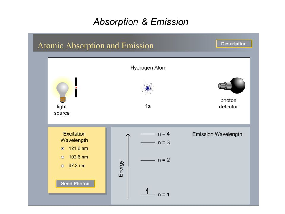 Absorption & Emission