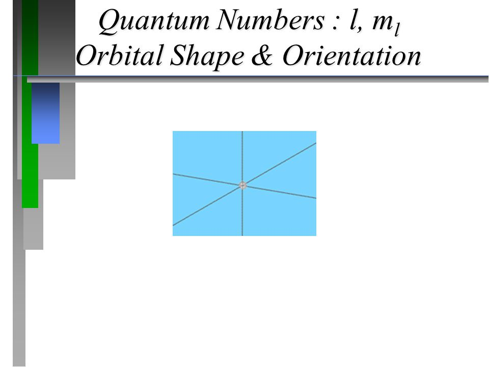 Quantum Numbers : l, m l Orbital Shape & Orientation