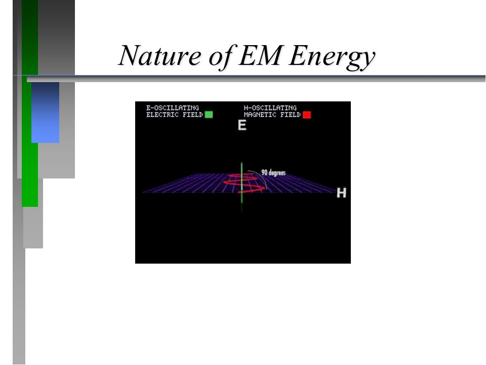 Nature of EM Energy