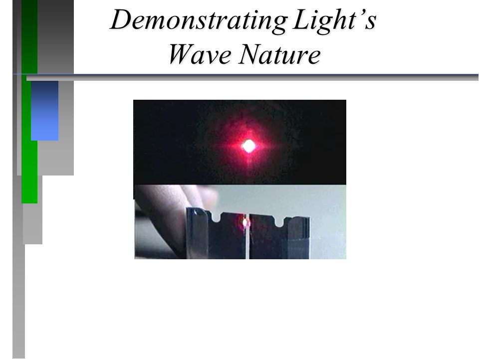 Demonstrating Light's Wave Nature