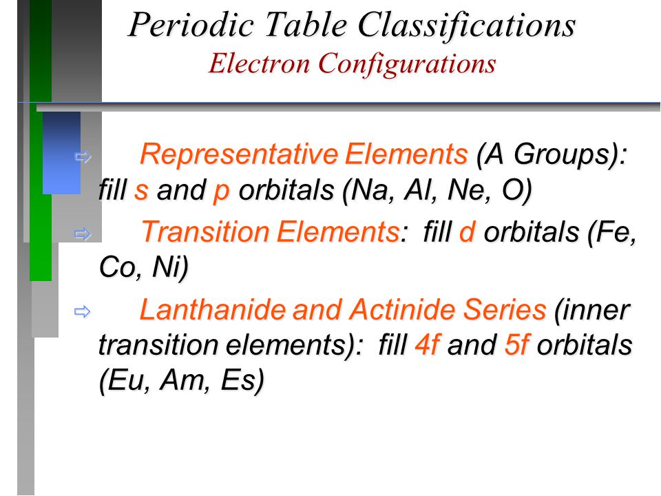 Periodic Table Classifications Electron Configurations  Representative Elements (A Groups): fill s and p orbitals (Na, Al, Ne, O)  Transition Elements: fill d orbitals (Fe, Co, Ni)  Lanthanide and Actinide Series (inner transition elements): fill 4f and 5f orbitals (Eu, Am, Es)