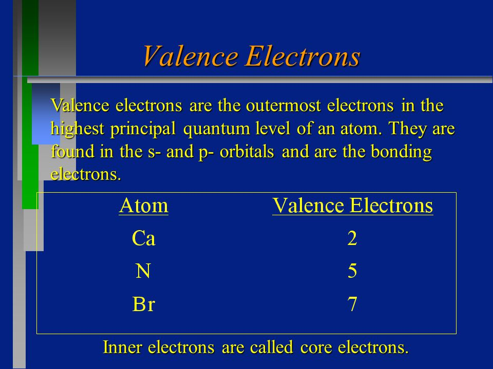 Valence Electrons Valence electrons are the outermost electrons in the highest principal quantum level of an atom.