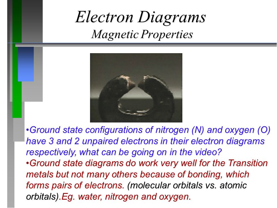 Electron Diagrams Magnetic Properties Ground state configurations of nitrogen (N) and oxygen (O) have 3 and 2 unpaired electrons in their electron diagrams respectively, what can be going on in the video Ground state configurations of nitrogen (N) and oxygen (O) have 3 and 2 unpaired electrons in their electron diagrams respectively, what can be going on in the video.