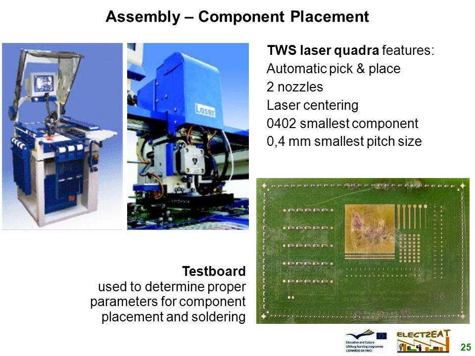 25 Assembly – Component Placement TWS laser quadra features: Automatic pick & place 2 nozzles Laser centering 0402 smallest component 0,4 mm smallest pitch size Testboard used to determine proper parameters for component placement and soldering