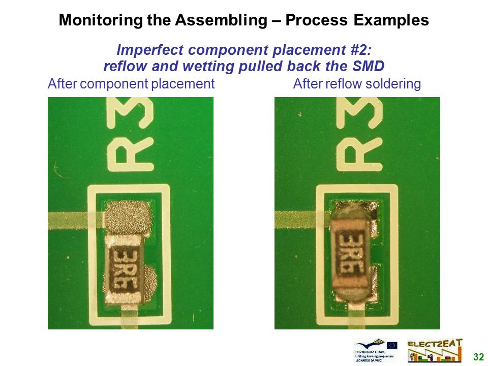 32 After component placementAfter reflow soldering Imperfect component placement #2: reflow and wetting pulled back the SMD Monitoring the Assembling – Process Examples