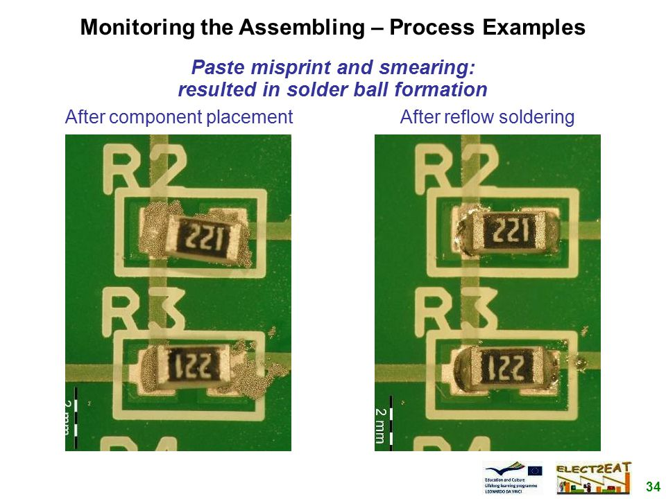 34 After component placementAfter reflow soldering Paste misprint and smearing: resulted in solder ball formation Monitoring the Assembling – Process Examples