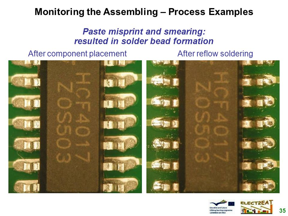 35 After component placementAfter reflow soldering Paste misprint and smearing: resulted in solder bead formation Monitoring the Assembling – Process Examples